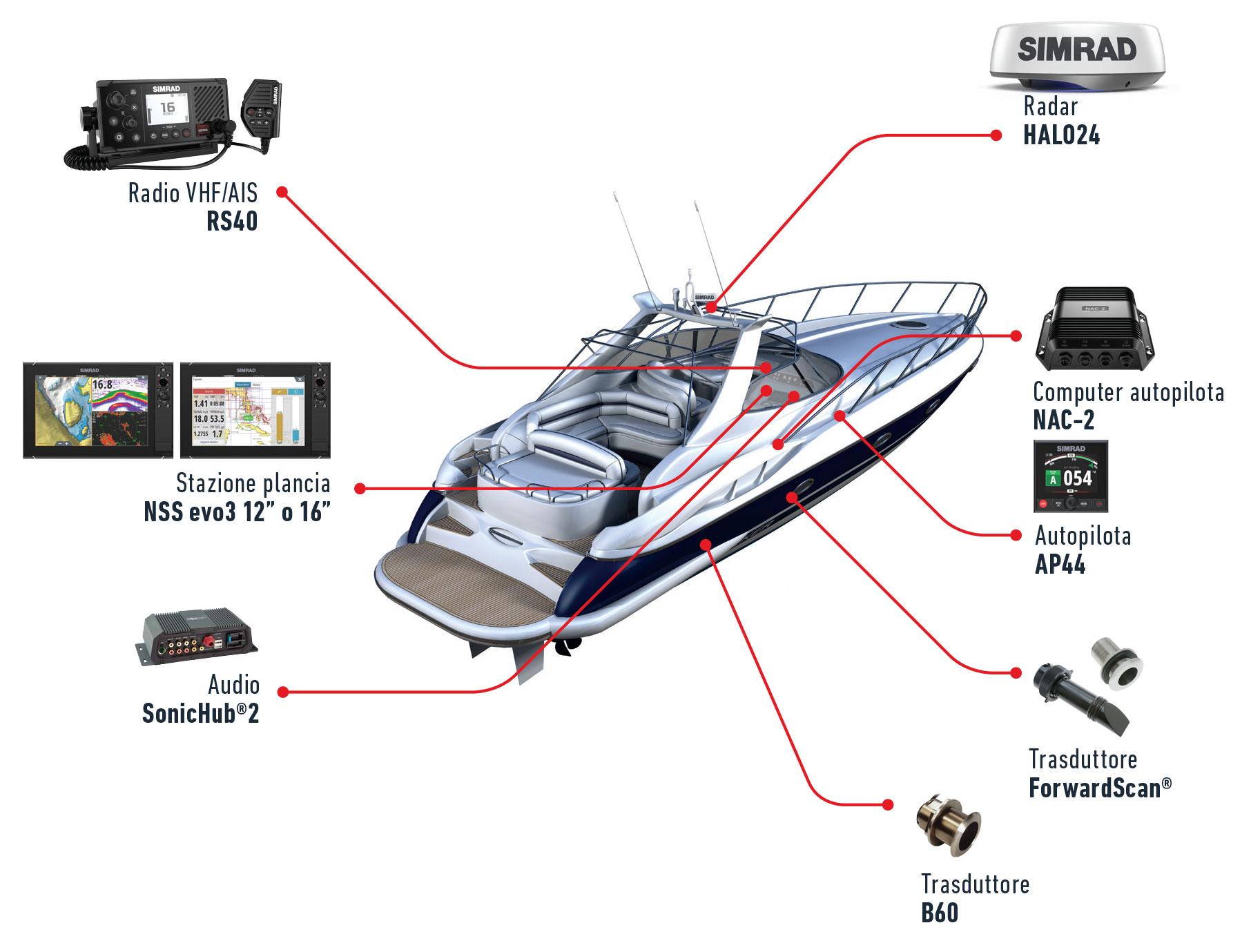 BoatMap4.jpg