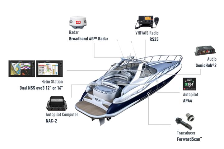 NSS12 evo3 With Insight Charts | Chartplotter/Fishfinder | Simrad USA